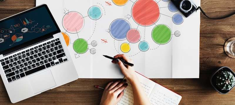 Mappe Mentali o Mappe Concettuali per studiare? Ecco la scelta migliore