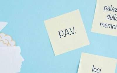 Tecniche di memorizzazione veloce: tutti i modi per memorizzare con le immagini