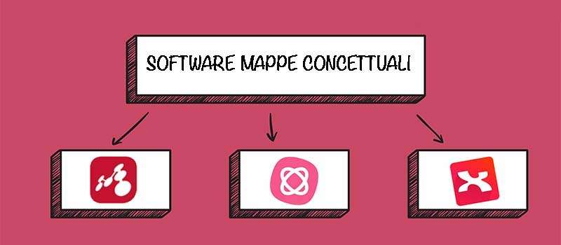 software mappe concettuali